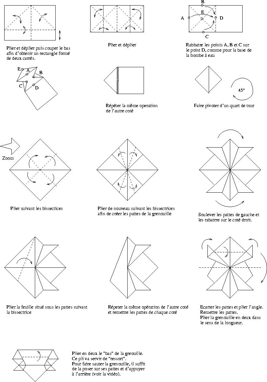 explication origami grenouille